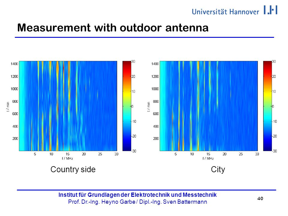 Measurement with outdoor antenna