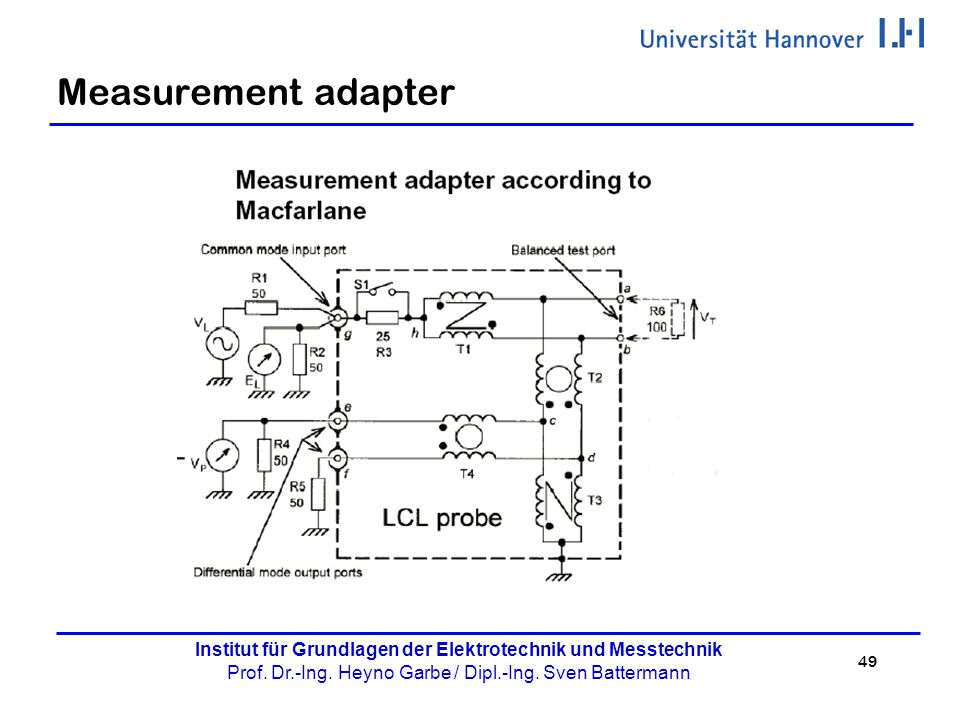 Measurement adapter