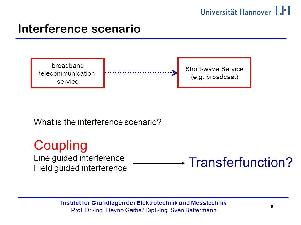 Interference scenario