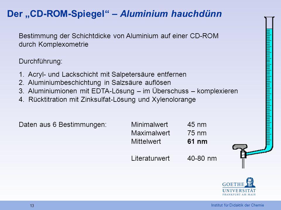 """Der """"CD-ROM-Spiegel – Aluminium hauchdünn"""