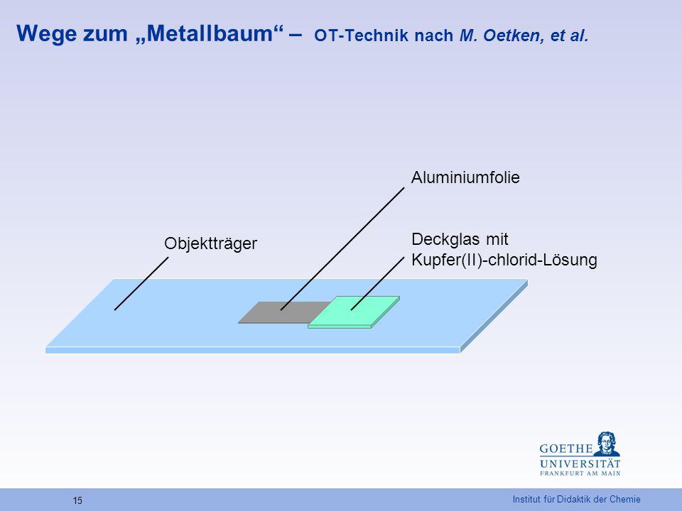 """Wege zum """"Metallbaum – OT-Technik nach M. Oetken, et al."""
