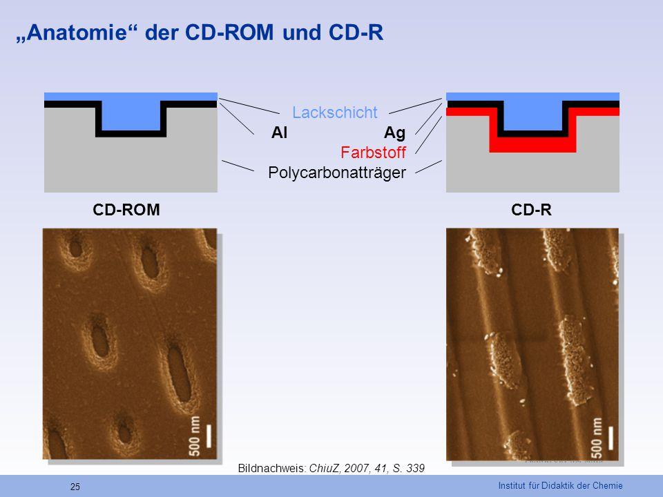"""""""Anatomie der CD-ROM und CD-R"""