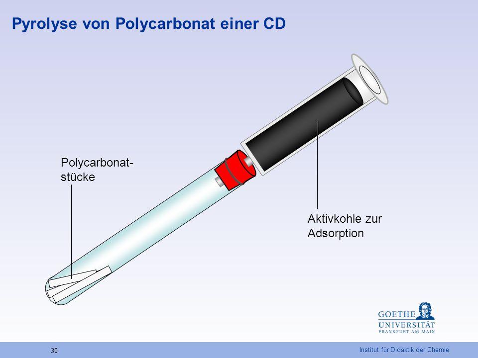 Pyrolyse von Polycarbonat einer CD