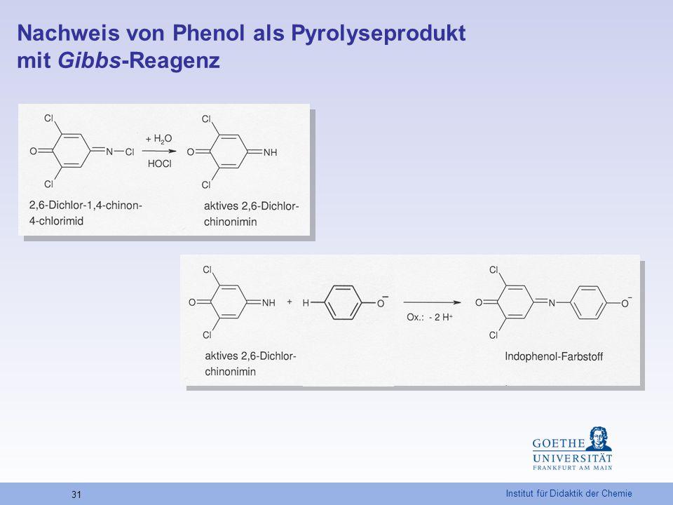 Nachweis von Phenol als Pyrolyseprodukt mit Gibbs-Reagenz