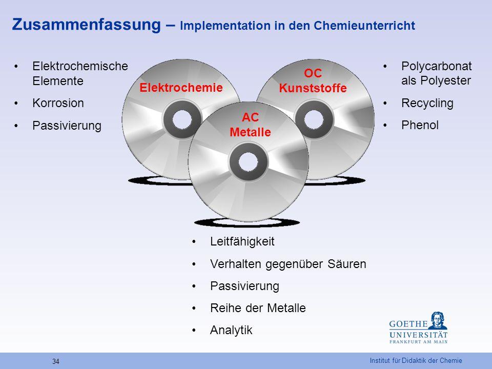 Zusammenfassung – Implementation in den Chemieunterricht