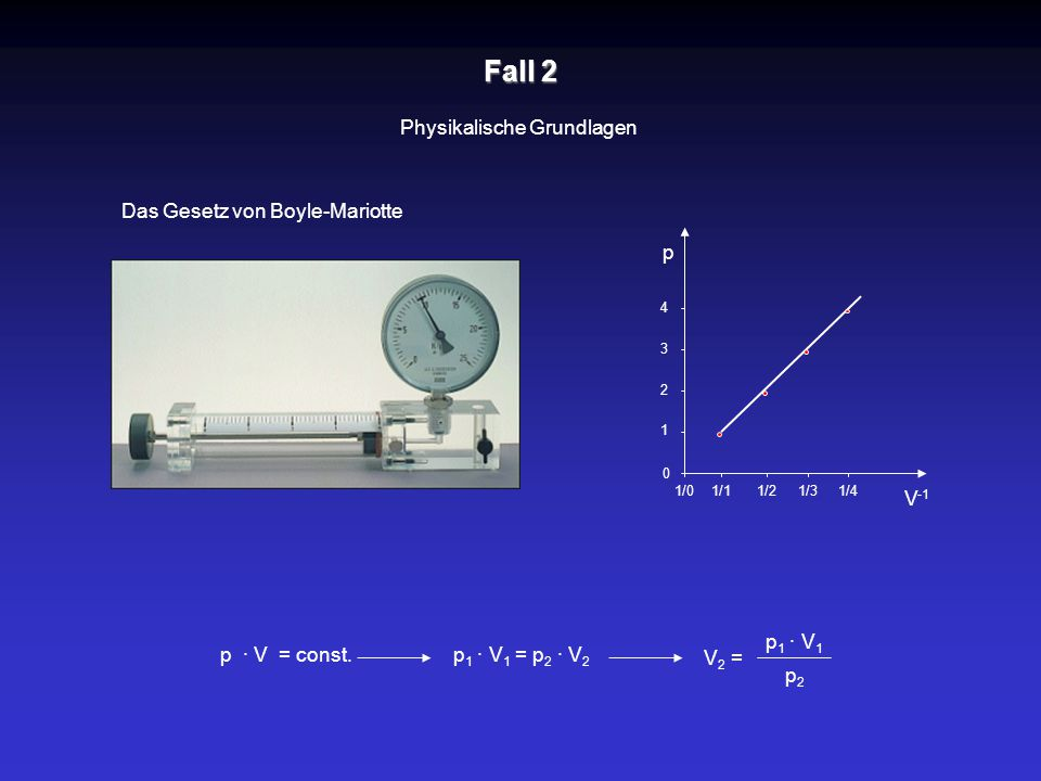 Physikalische Grundlagen