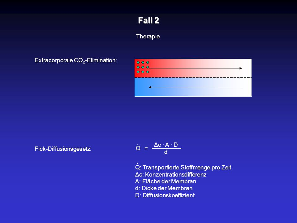 Fall 2 Therapie Extracorporale CO2-Elimination: Q · Δc · A · D d