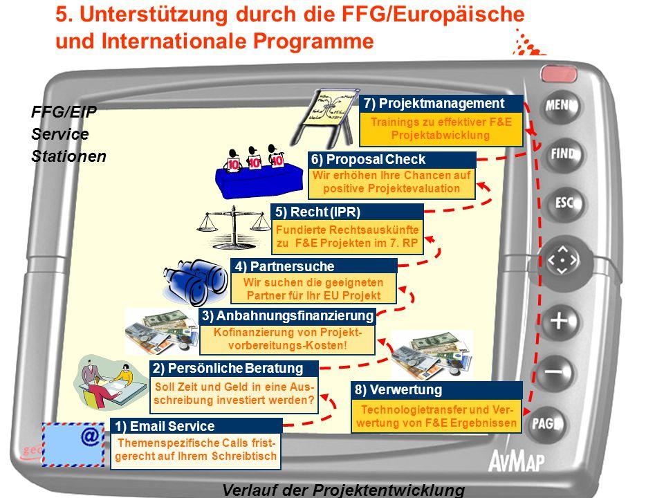 5. Unterstützung durch die FFG/Europäische und Internationale Programme