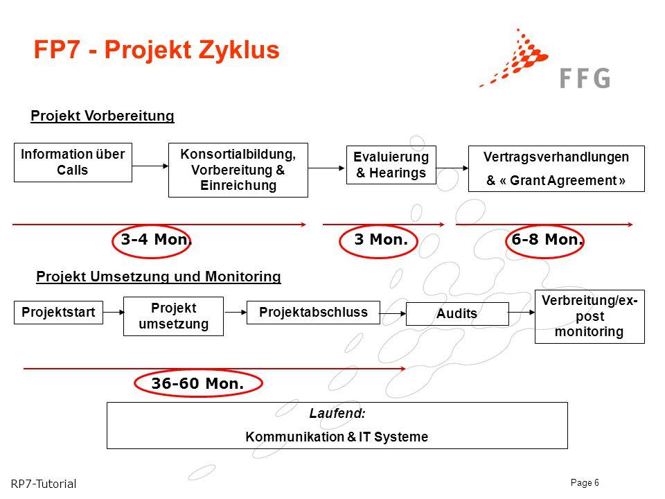 FP7 - Projekt Zyklus Projekt Vorbereitung 3-4 Mon. 3 Mon. 6-8 Mon.