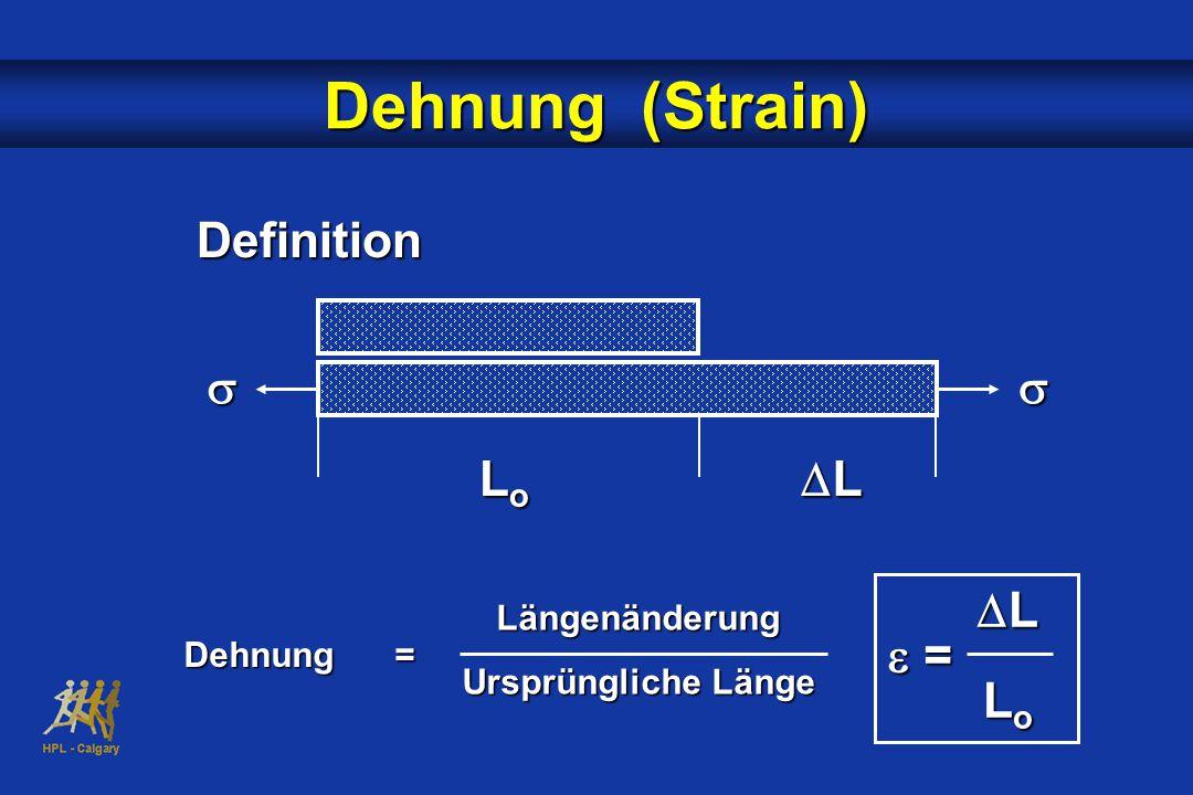 Dehnung (Strain) Definition s s Lo DL DL Lo e = Längenänderung