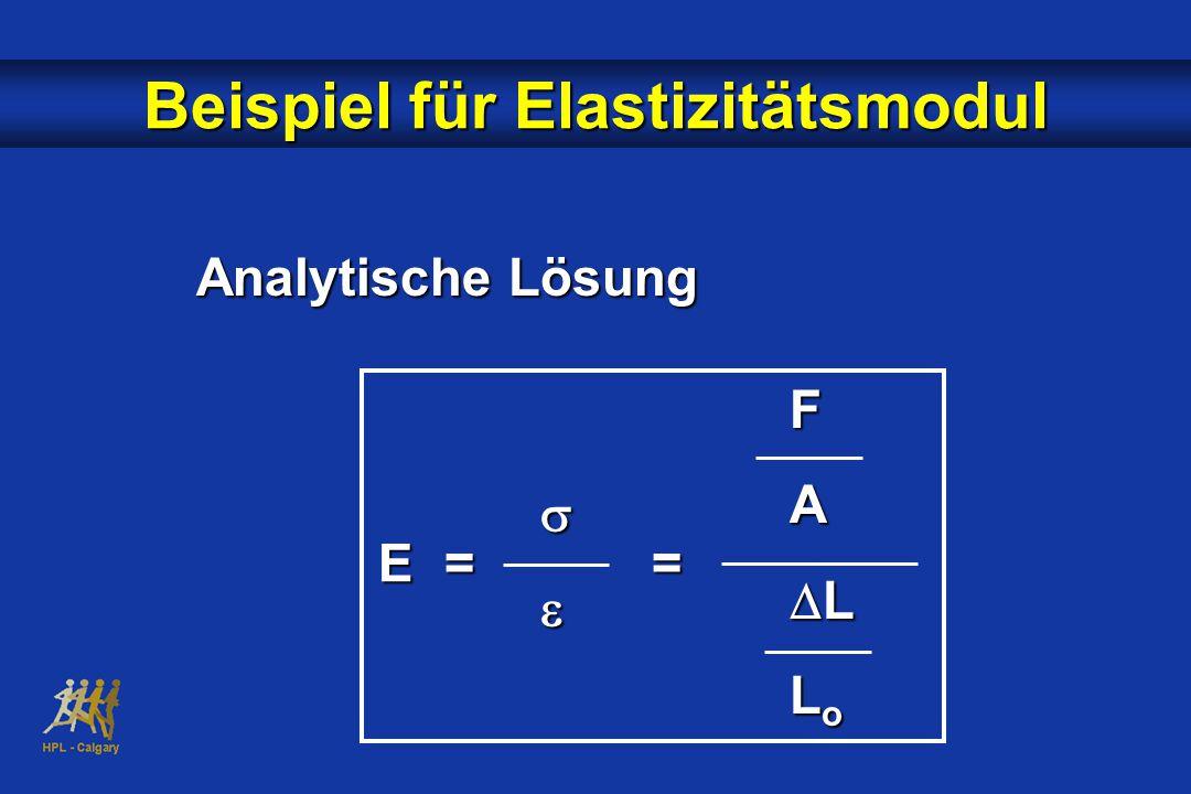 Beispiel für Elastizitätsmodul
