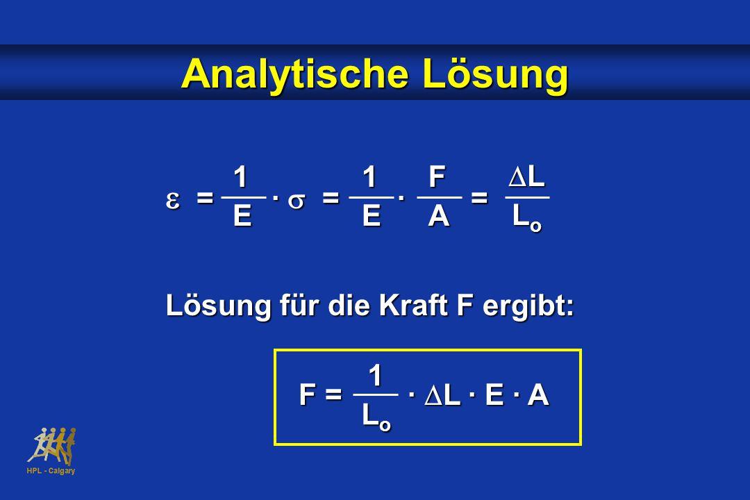 Analytische Lösung e = · s = · = 1 E 1 E F A DL Lo