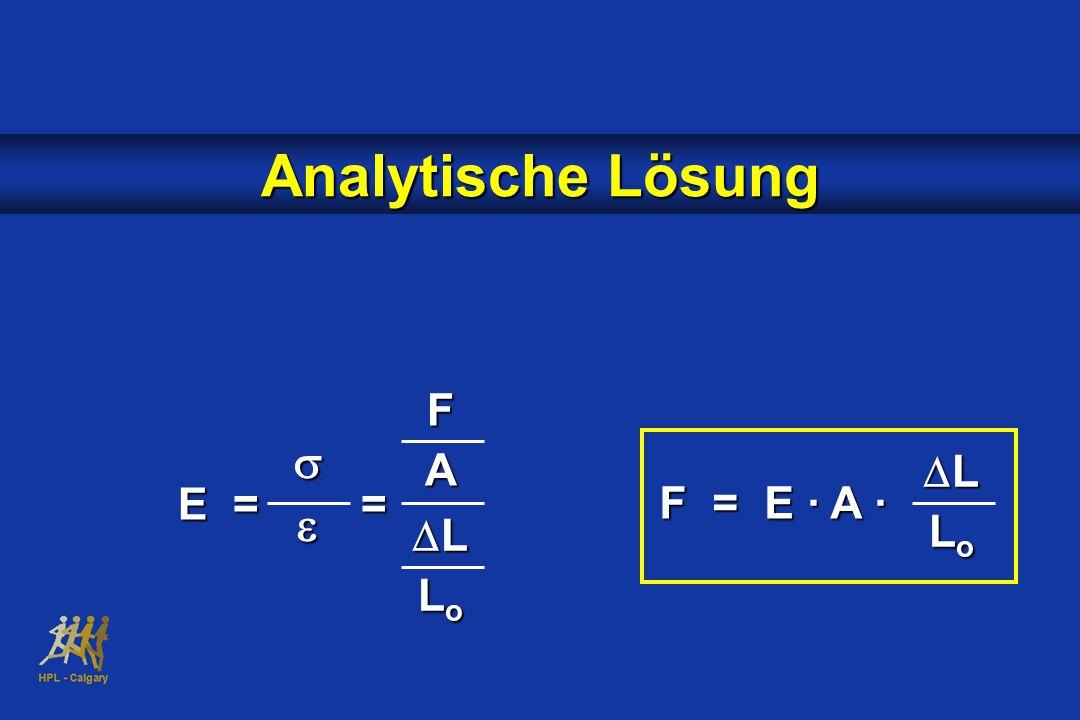 Analytische Lösung F A s e DL Lo E = = F = E · A · DL Lo
