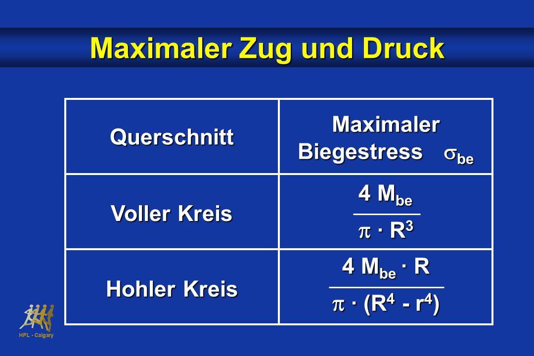 Maximaler Zug und Druck Maximaler Biegestress be