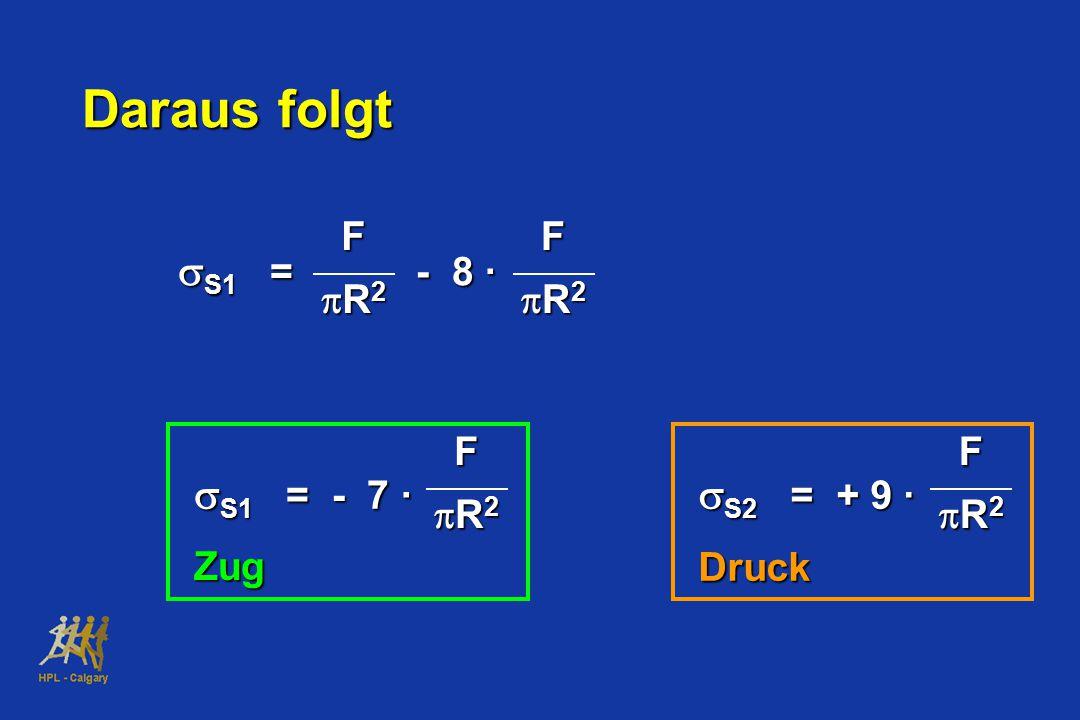 Daraus folgt sS1 = - 8 · sS1 = - 7 · sS2 = + 9 · F pR2 F pR2 Zug Druck