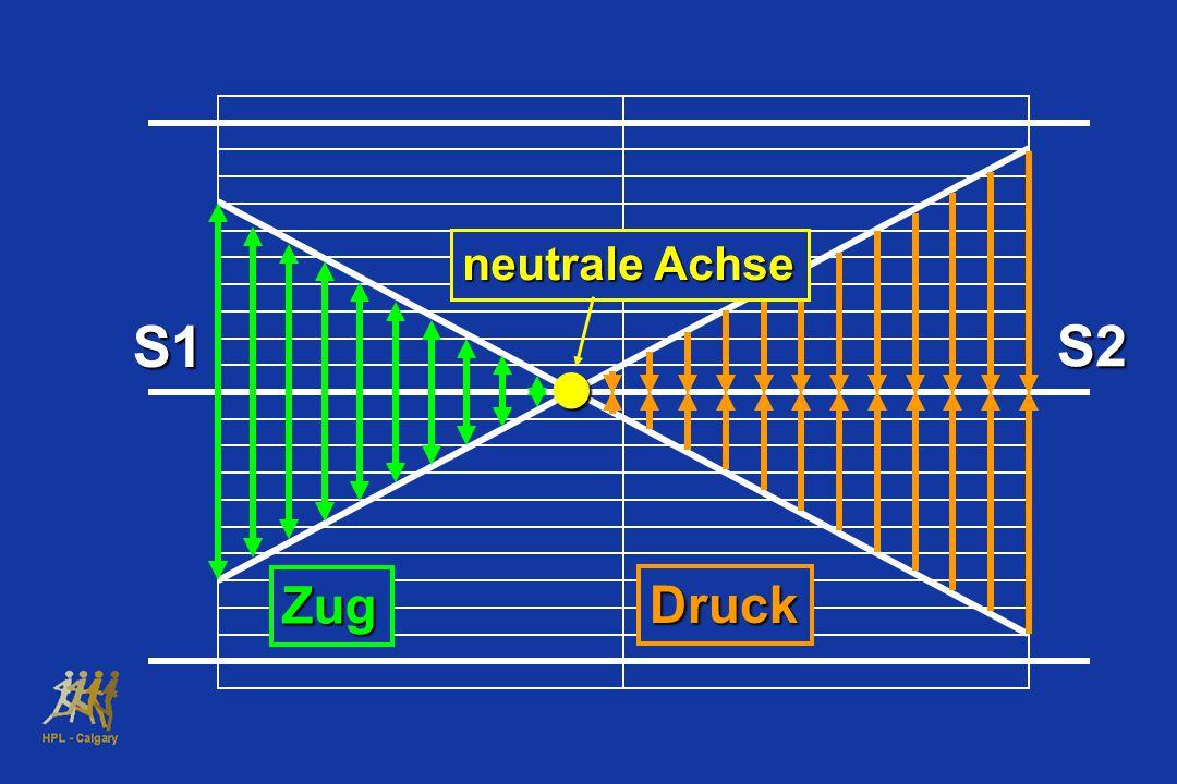 neutrale Achse S1 S2  Zug Druck