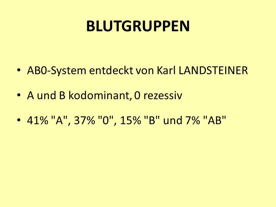 BLUTGRUPPEN AB0-System entdeckt von Karl LANDSTEINER