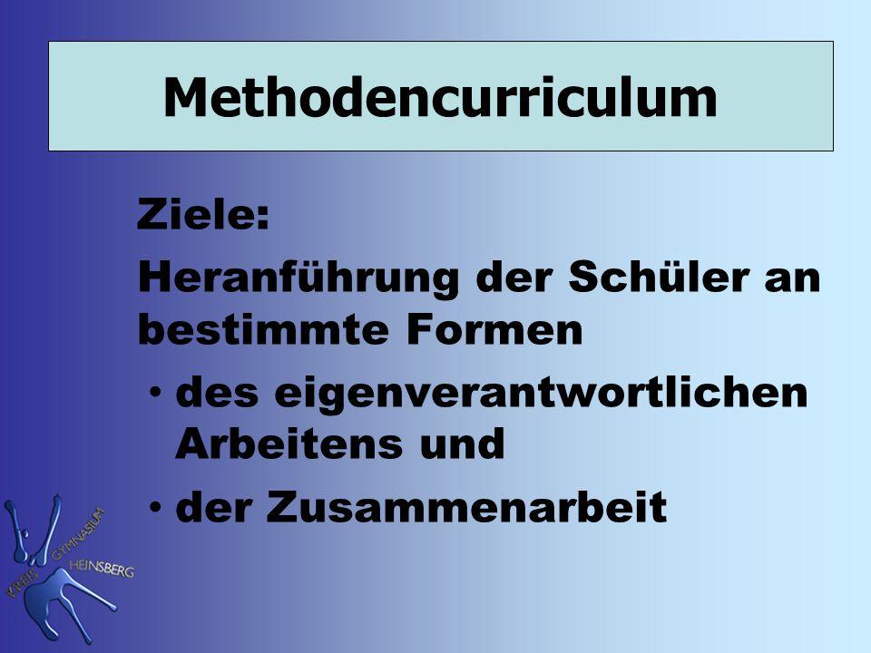 Methodencurriculum Ziele: Heranführung der Schüler an bestimmte Formen