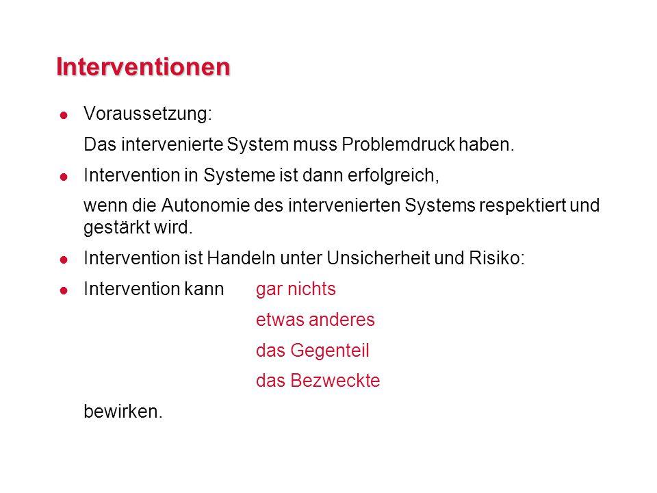 Interventionen Voraussetzung: