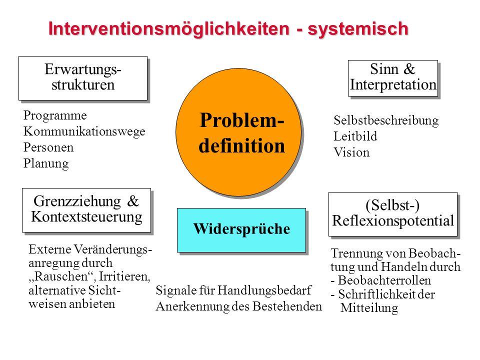 Interventionsmöglichkeiten - systemisch