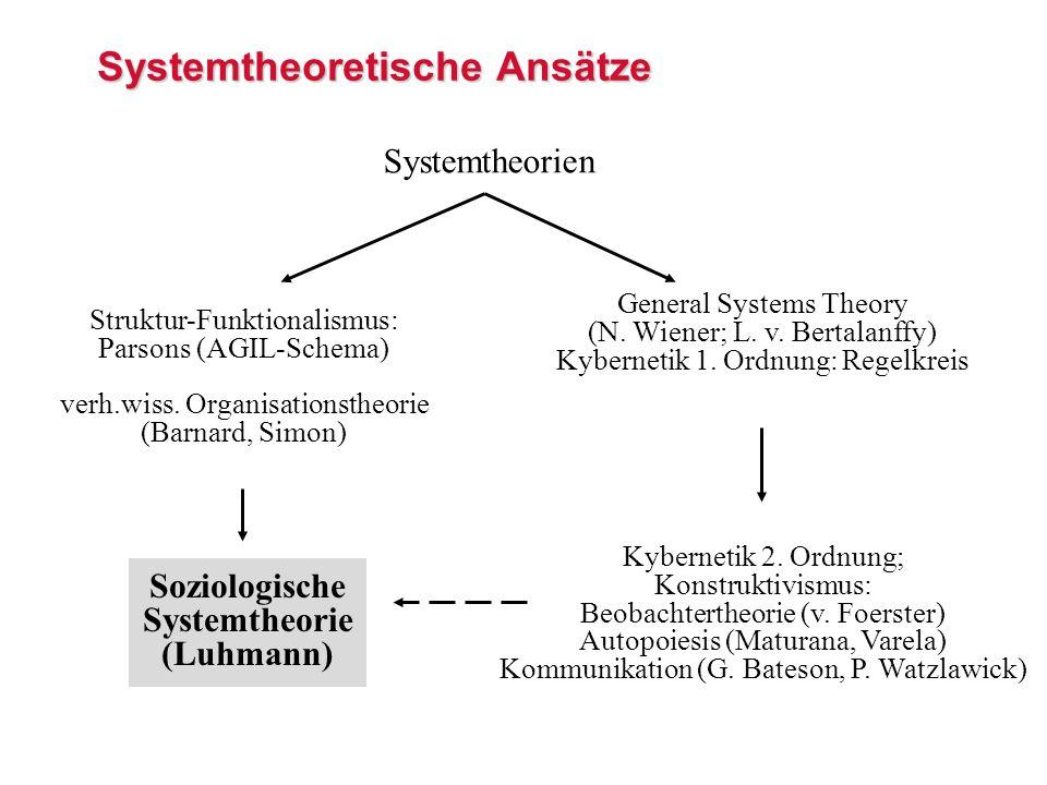 Systemtheoretische Ansätze