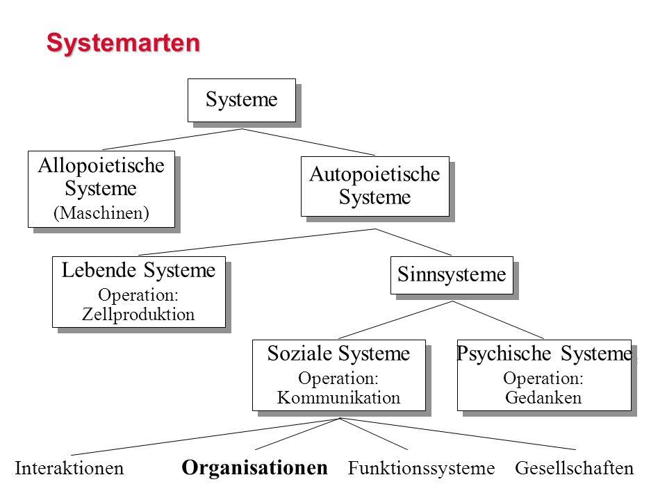 Systemarten Systeme Allopoietische Systeme Autopoietische Systeme