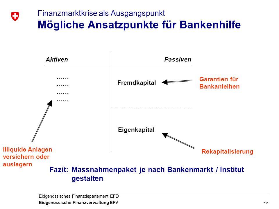 Finanzmarktkrise als Ausgangspunkt Mögliche Ansatzpunkte für Bankenhilfe