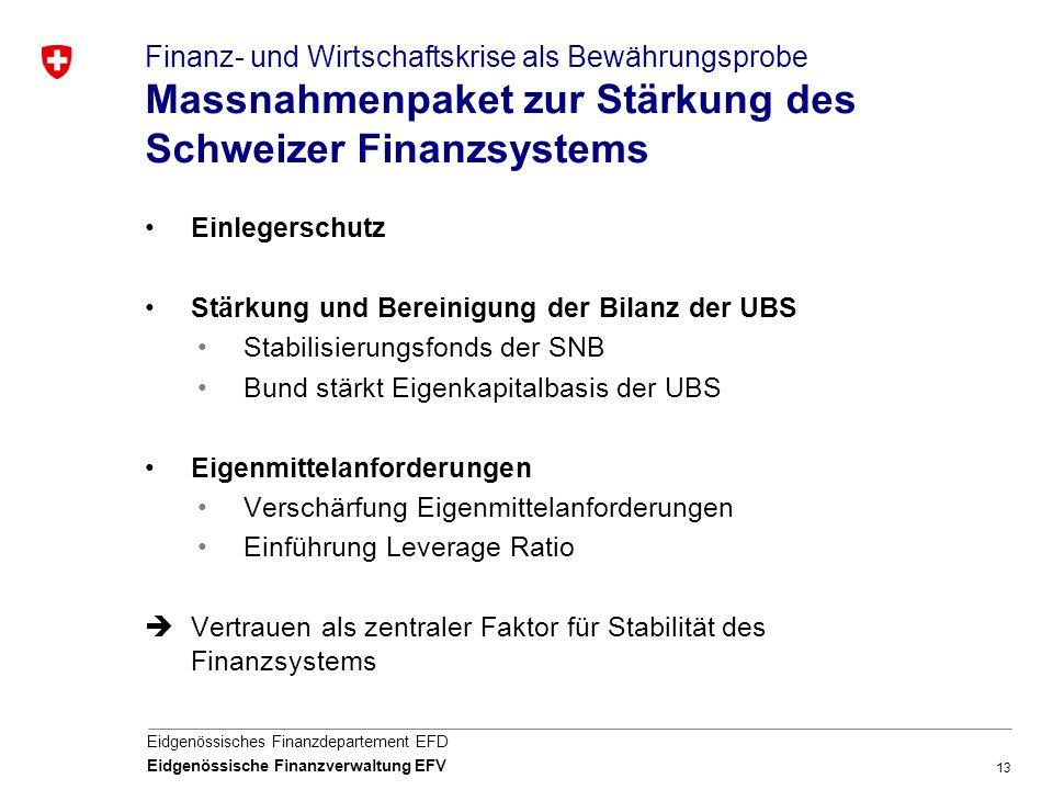 Finanz- und Wirtschaftskrise als Bewährungsprobe Massnahmenpaket zur Stärkung des Schweizer Finanzsystems