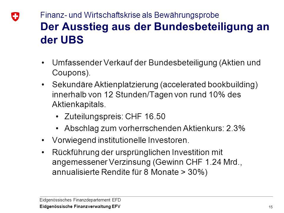 Umfassender Verkauf der Bundesbeteiligung (Aktien und Coupons).
