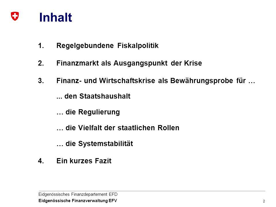 Inhalt Regelgebundene Fiskalpolitik
