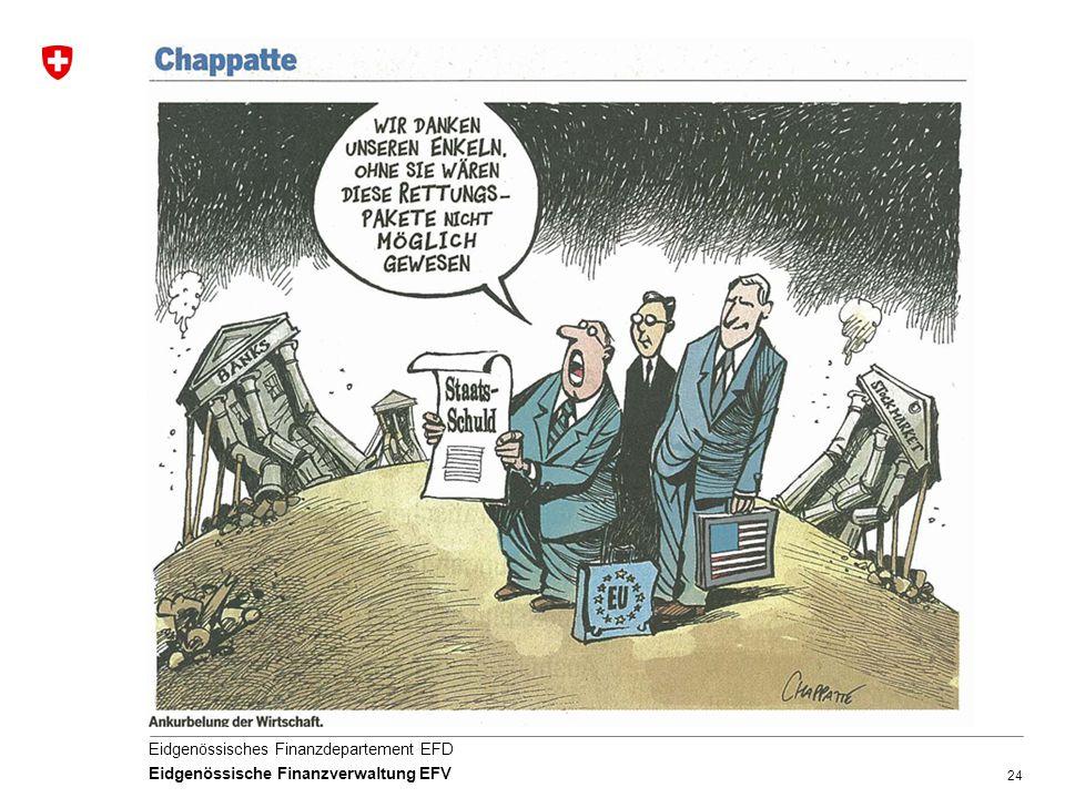 Finanz- und Wirtschaftskrise als Bewährungsprobe