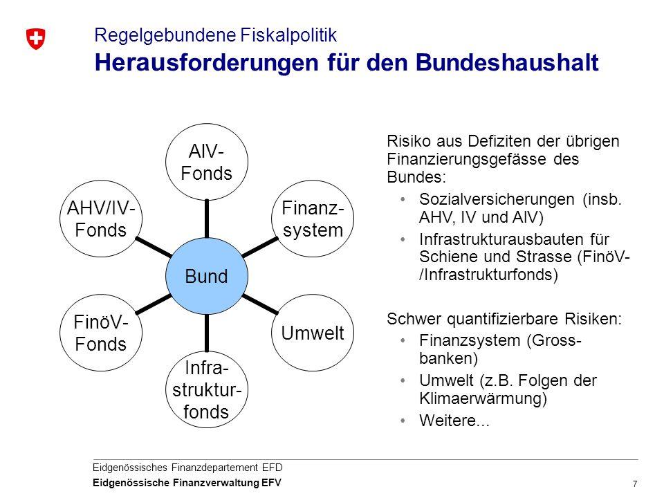 Regelgebundene Fiskalpolitik Herausforderungen für den Bundeshaushalt