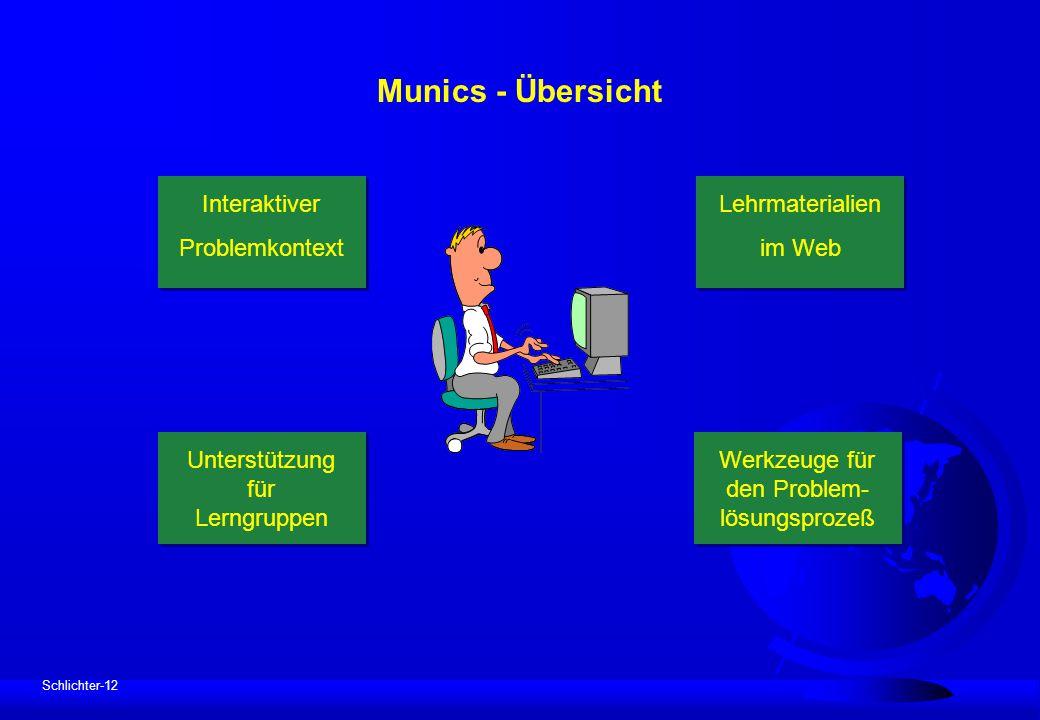 Munics - Übersicht Interaktiver Problemkontext Lehrmaterialien im Web