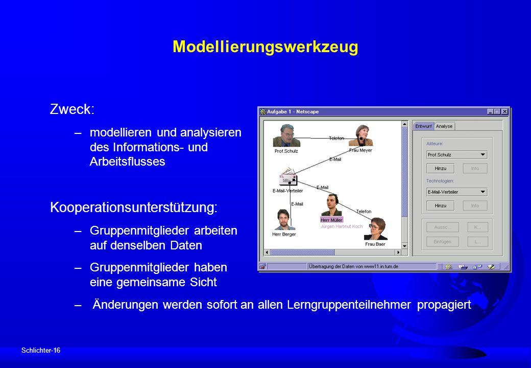 Modellierungswerkzeug