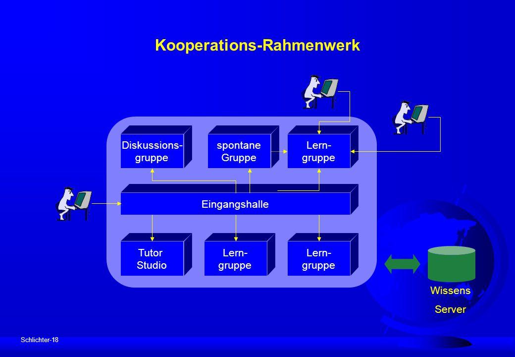 Kooperations-Rahmenwerk