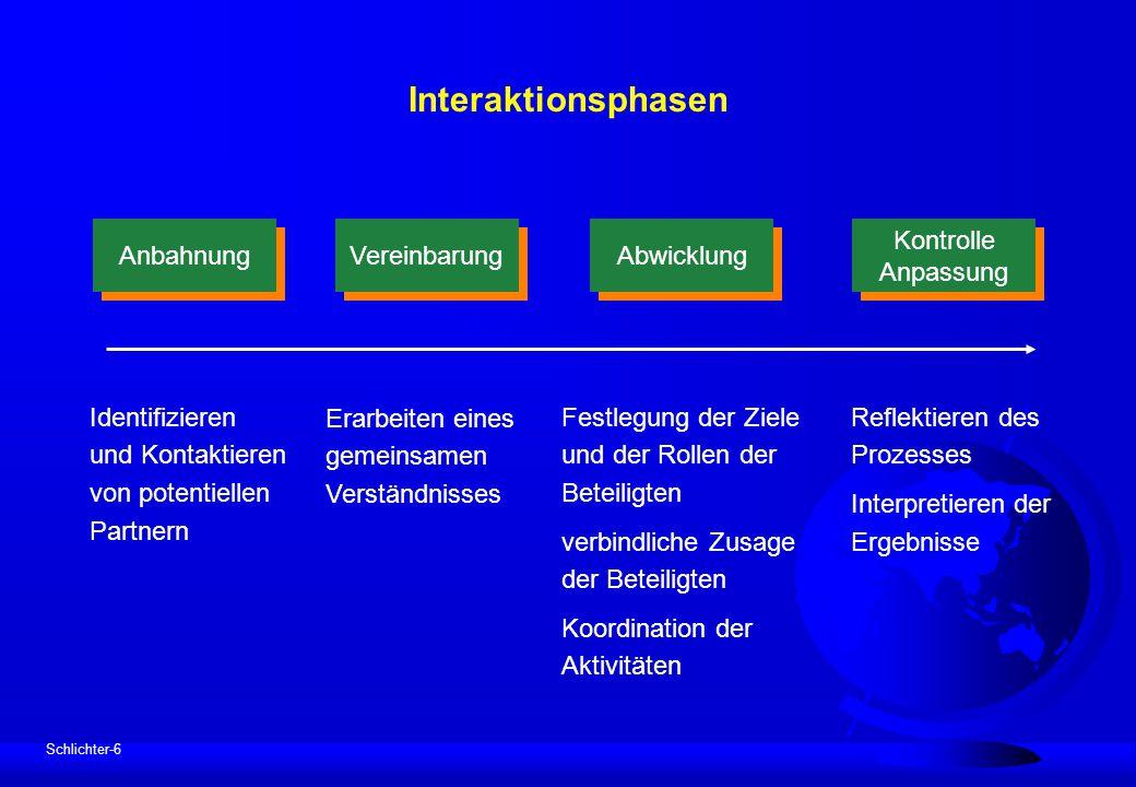 Interaktionsphasen Abwicklung Anbahnung Vereinbarung Kontrolle