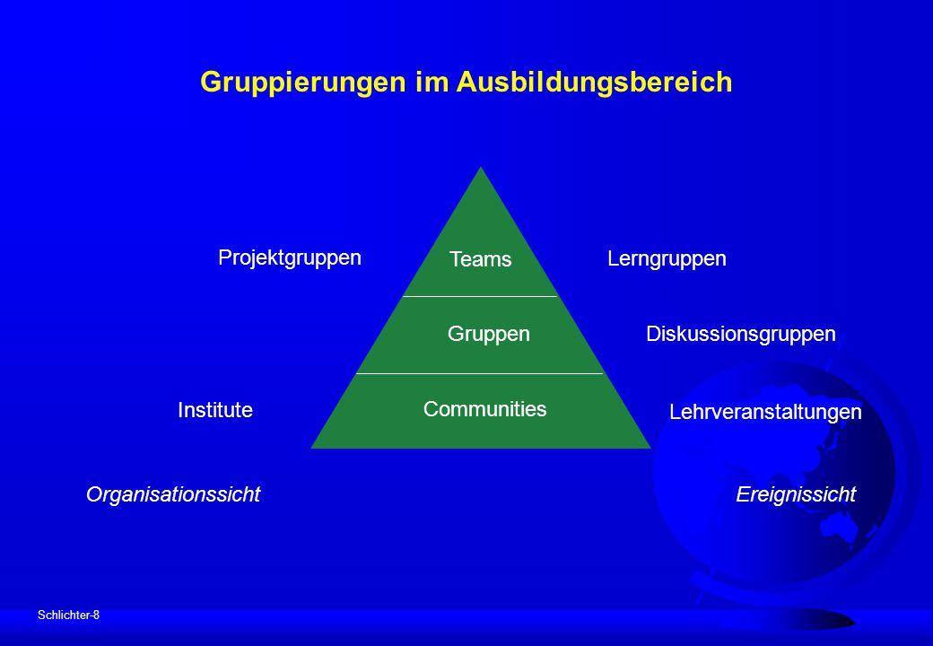 Gruppierungen im Ausbildungsbereich