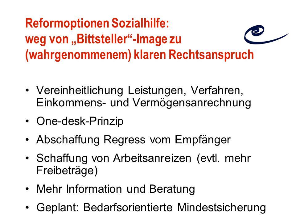 """Reformoptionen Sozialhilfe: weg von """"Bittsteller -Image zu (wahrgenommenem) klaren Rechtsanspruch"""