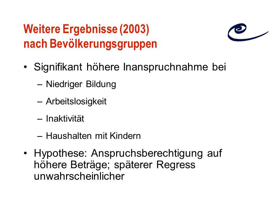 Weitere Ergebnisse (2003) nach Bevölkerungsgruppen