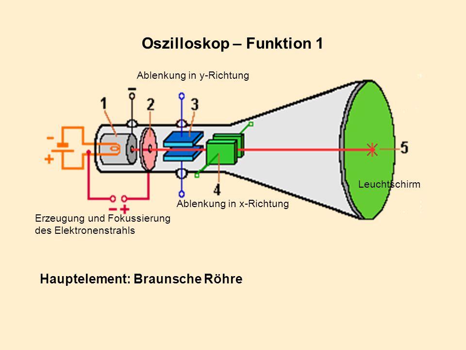 Oszilloskop – Funktion 1