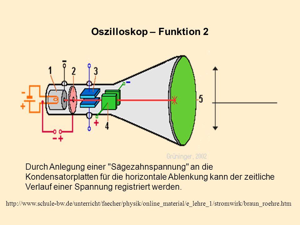 Oszilloskop – Funktion 2