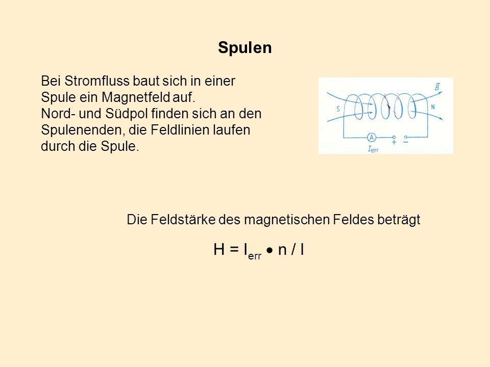 Spulen Bei Stromfluss baut sich in einer Spule ein Magnetfeld auf.