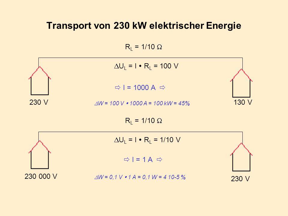 Transport von 230 kW elektrischer Energie