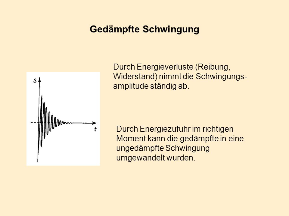 Gedämpfte Schwingung Durch Energieverluste (Reibung, Widerstand) nimmt die Schwingungs-amplitude ständig ab.