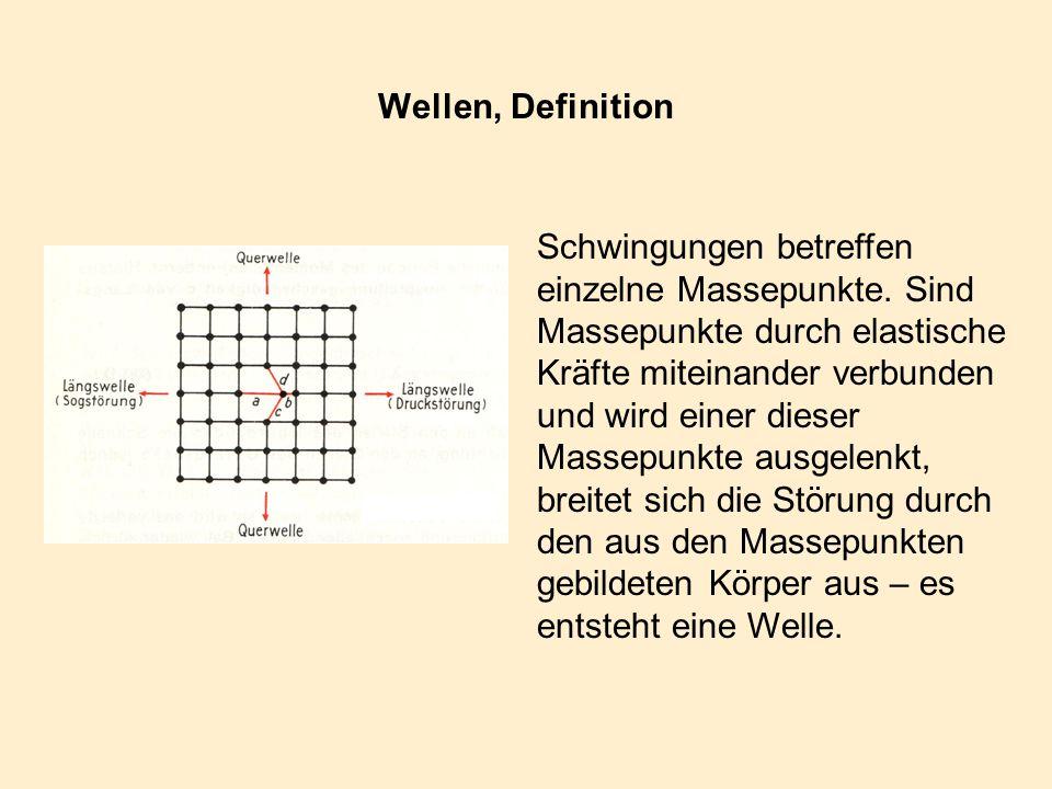 Wellen, Definition