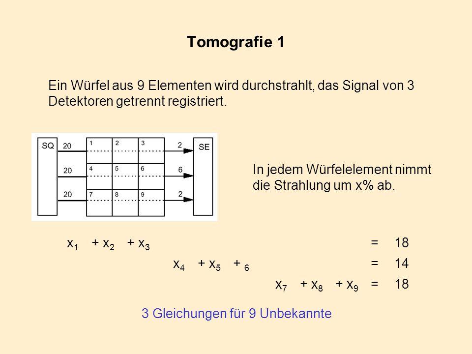 Tomografie 1 Ein Würfel aus 9 Elementen wird durchstrahlt, das Signal von 3 Detektoren getrennt registriert.