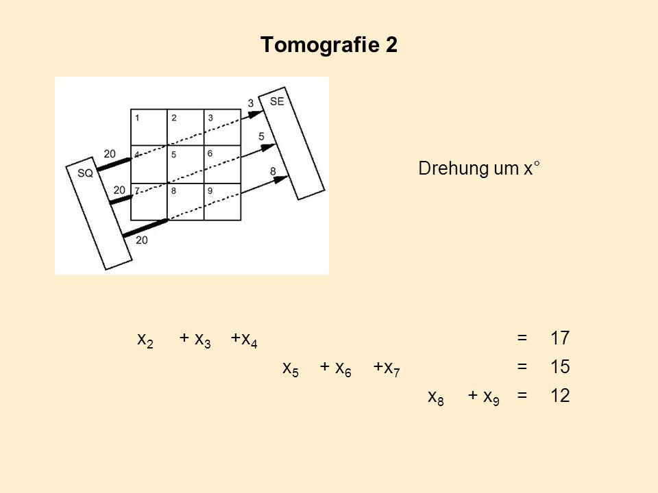 Tomografie 2 Drehung um x° x2 + x3 +x4 = 17 x5 + x6 +x7 15 x8 + x9 12