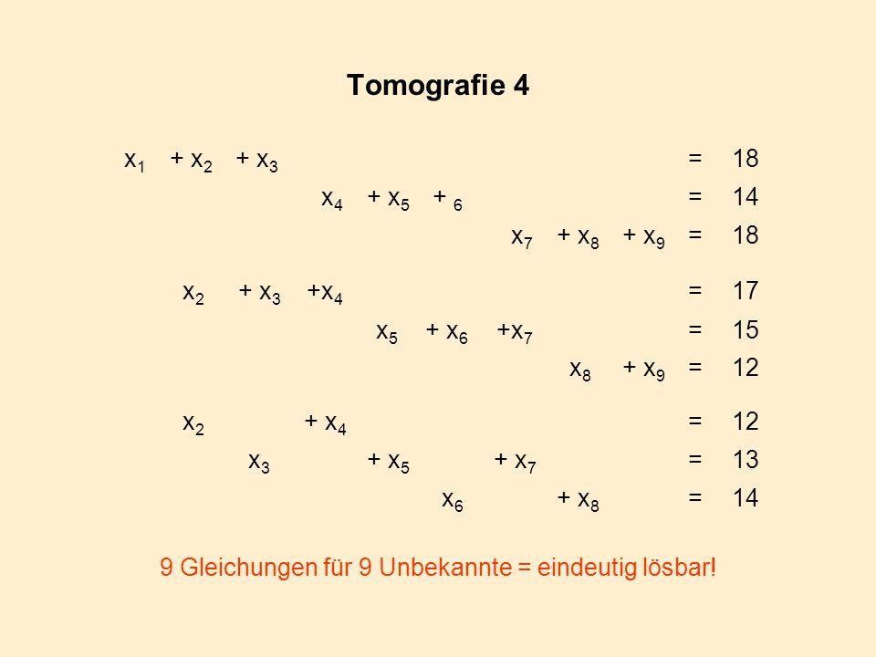Tomografie 4 x1 + x2 + x3 = 18 x4 + x5 + 6 14 x7 + x8 + x9 x2 + x3 +x4