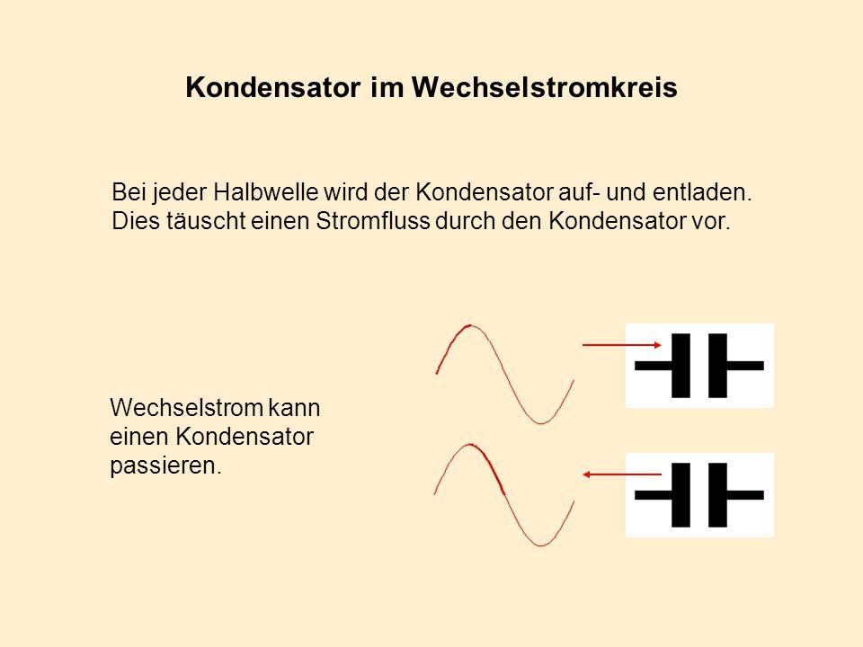 Kondensator im Wechselstromkreis