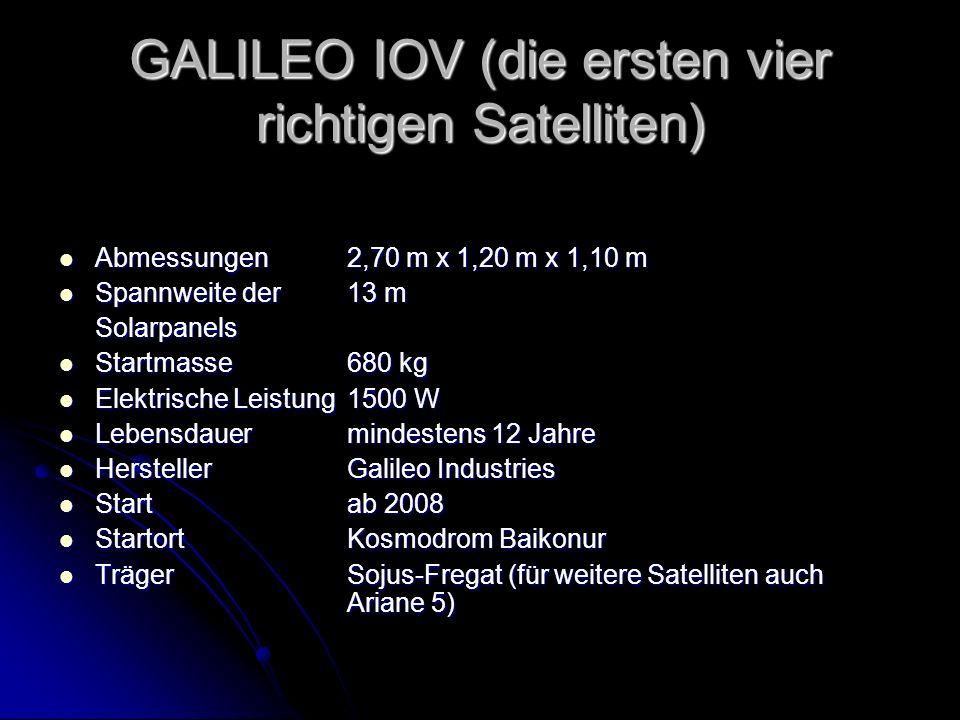 GALILEO IOV (die ersten vier richtigen Satelliten)